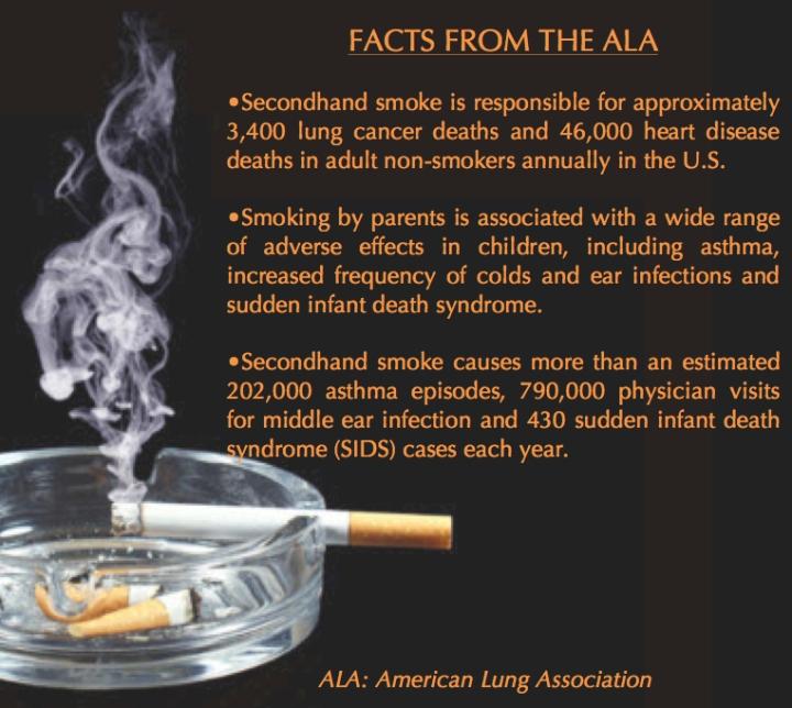 second hand smoking graphic