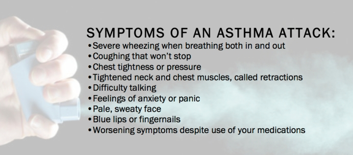 asthma attack