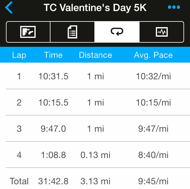 time from vd 5K