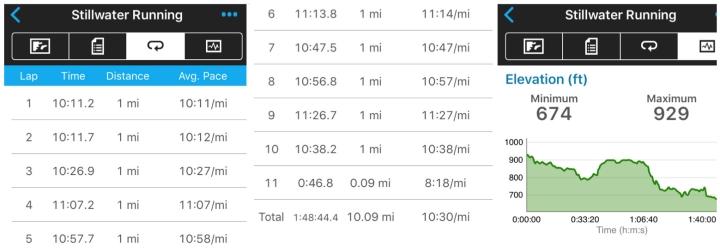 stillwater 10 mile
